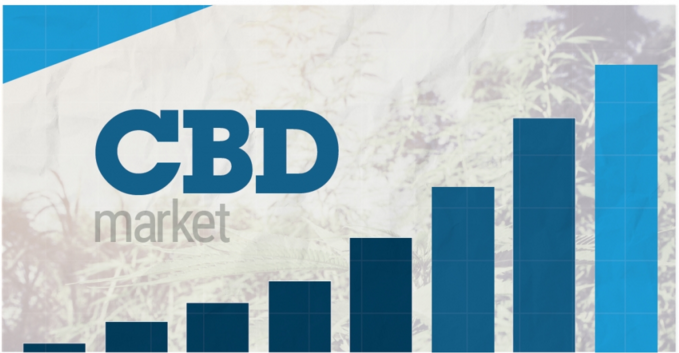 CBD Consumer Market Expected To Reach $2.1 Billion By 2020